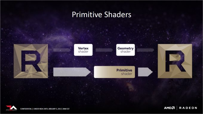 AMD Vega Slides - Primitive Shader