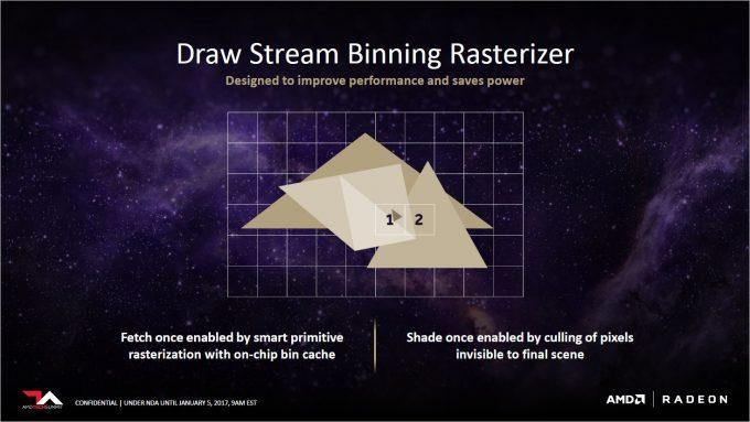 AMD Vega Slides - Rasterizer