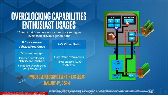 Intel Kaby Lake Core i7-7700K Performance & Z270 Chipset