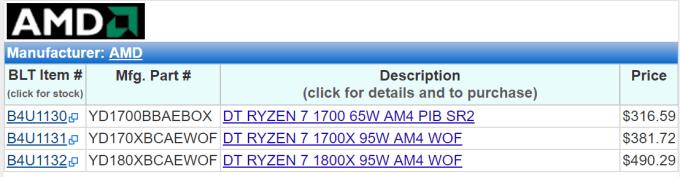 AMD Ryzen Rumored US Pricing