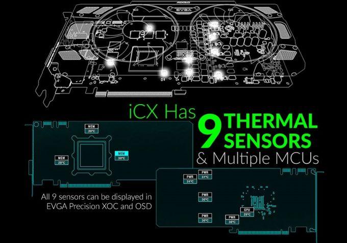 EVGA iCX Graphics Cards - 9 Sensors