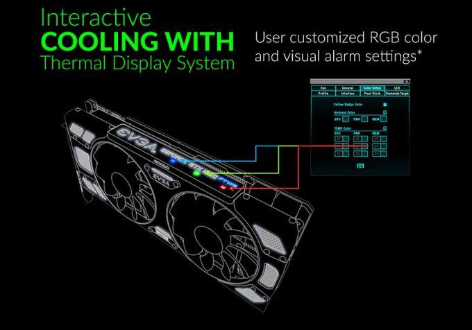 EVGA iCX Graphics Cards - Thermal Display