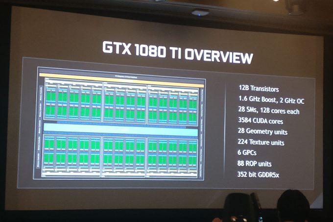 GeForce GTX 1080 Ti Specs