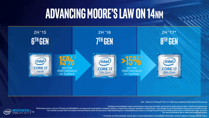Intel Moore's Law - 8th Gen Core Processors
