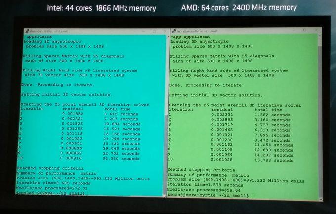 AMD Naples - Seismic Benchmark