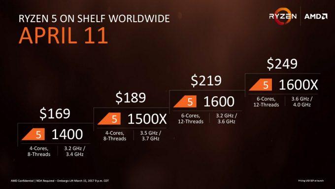 AMD-Ryzen-5-Press-Update Final-14