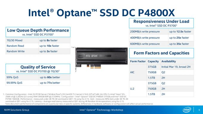 Intel Optane Press Slide Overview