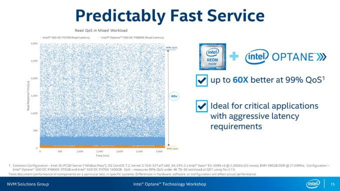 IntelR-OptaneTM-Technology-Workshop-Analyst-and-Press-Slides-3-15... Page 15