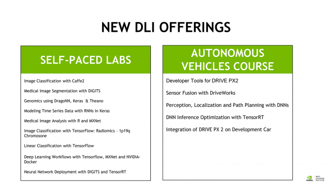 NVIDIA DLI New Labs and Workshops
