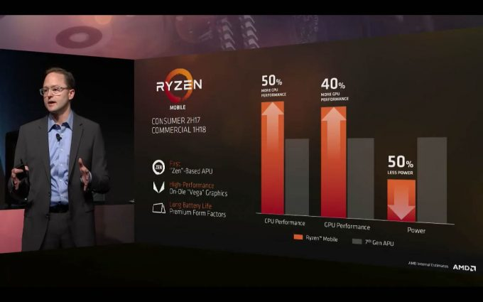 Ryzen Mobile APU Compare