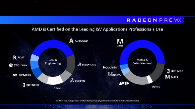AMD Radeon Pro WX Application Support