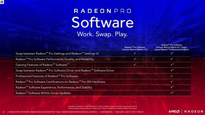 AMD Radeon Pro (Vega) Driver Enhancements