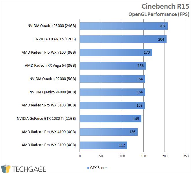 AMD Radeon RX Vega 64 - Cinebench R15