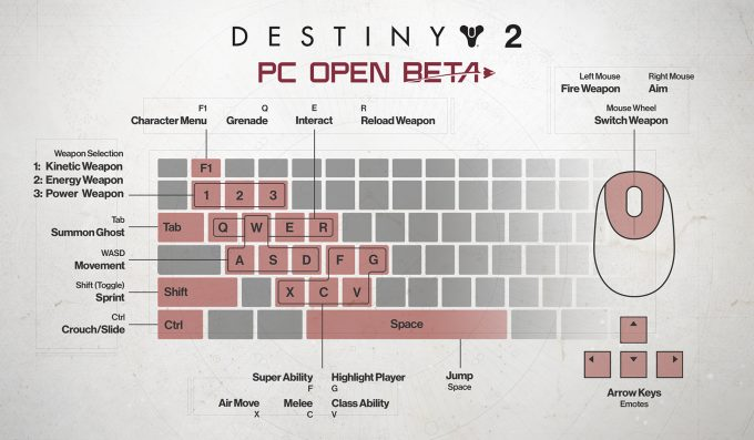 Destiny 2 Keyboard and Mouse Configuration