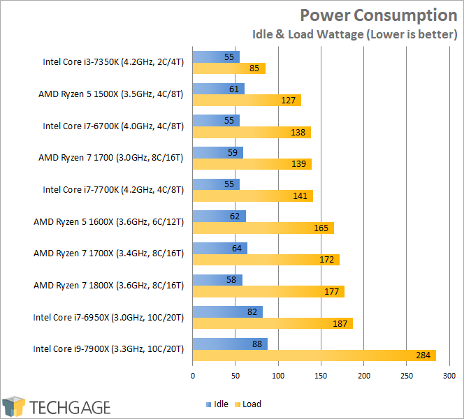 Stress Test X264: A Look At Intel's Core I9-7900X X-Series 10-core Processor