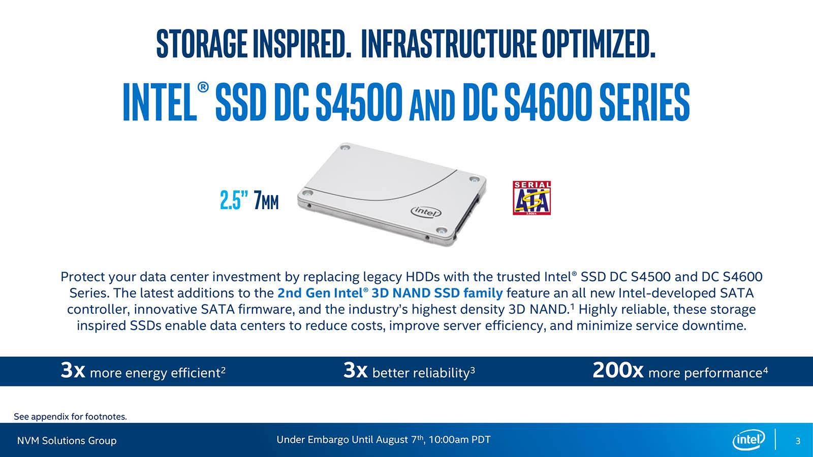 "Intel Teases New ""Ruler"" SSD Form Factor & Dual Port Enterprise ..."
