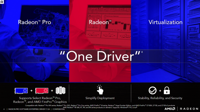 AMD One Driver Support