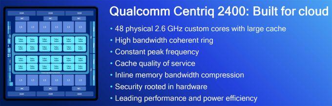 Qualcomm Centriq 2400 CPU Features