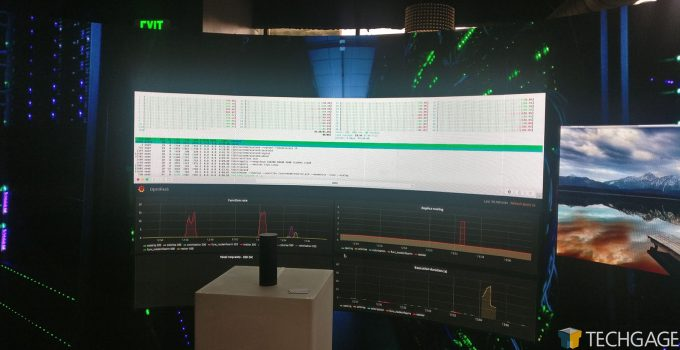 Qualcomm Centriq 2400 Cloud Server CPU Utilization