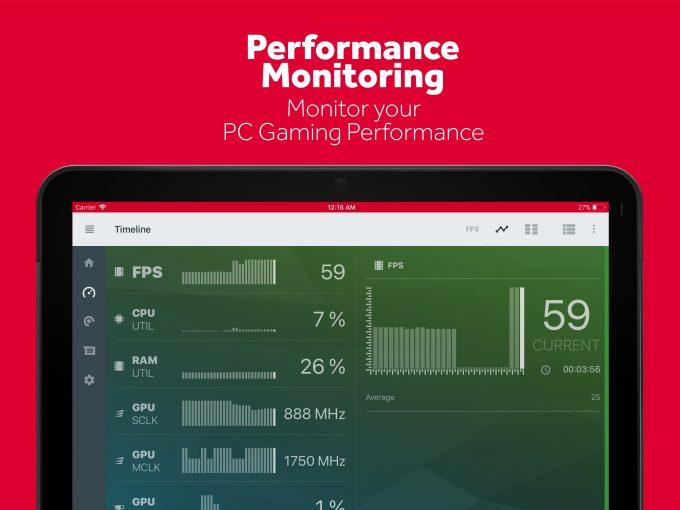AMD Link Performance monitor landscape