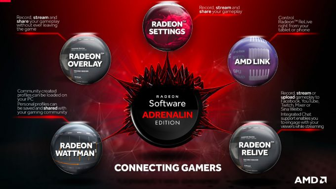 AMD Adrenalin Drivers: Monitor & Control Your System From A