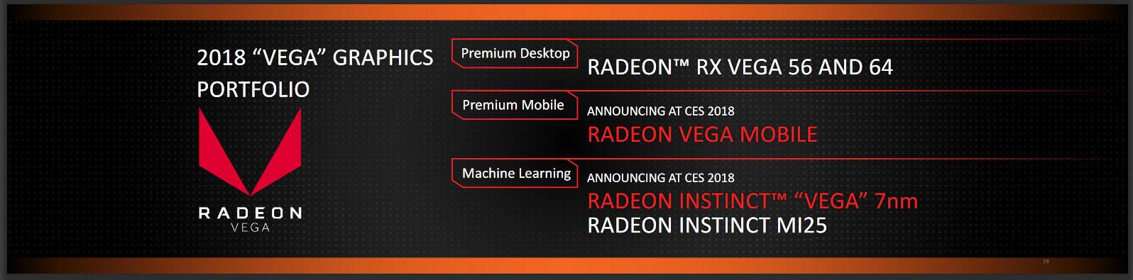 AMD's 2018 Roadmap For Zen+, Desktop & Mobile APUs, Vega On 7nm