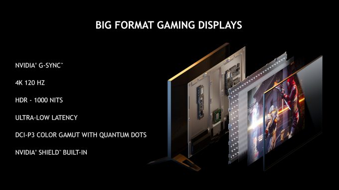 NVIDIA BFGD Features