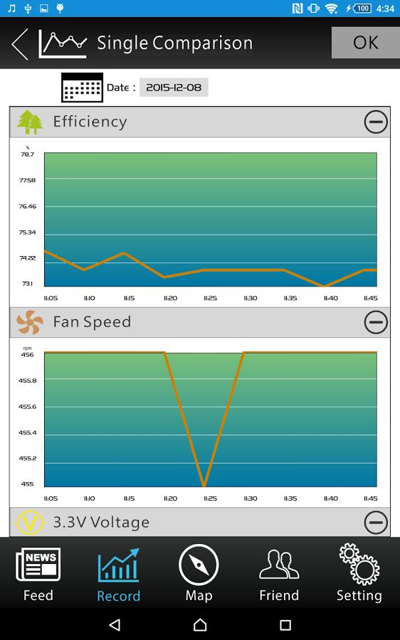 Thermaltake DPS G Mobile App - Historical Data