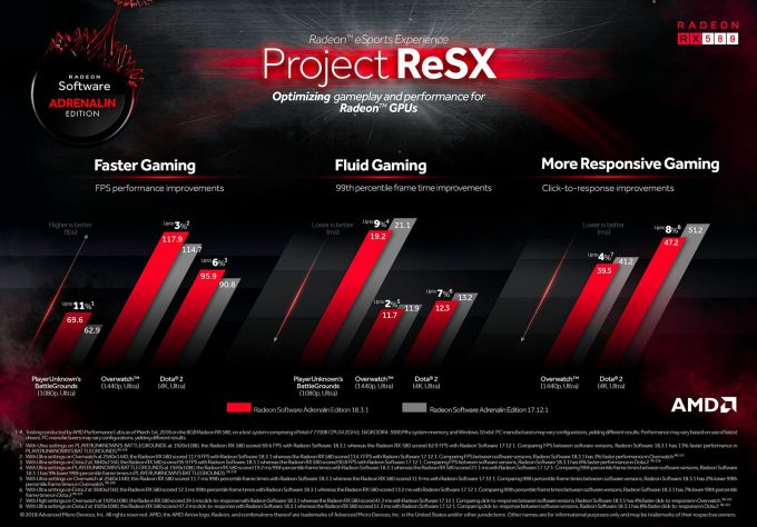 Radeon Project ReSX Driver