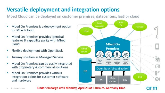 ARM Hannover Messe Press Deck Mbed Cloud Deployment