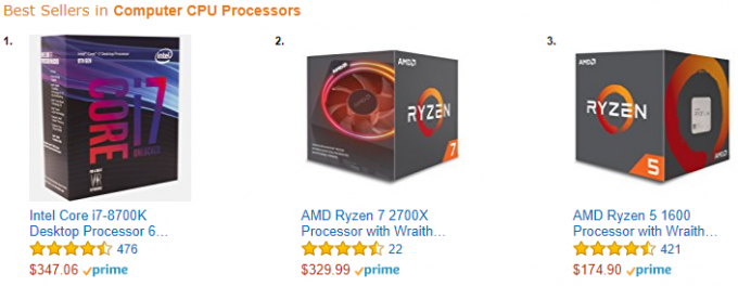AMD's Ryzen 7 2700X Hits #2 Spot On Amazon's Best-selling
