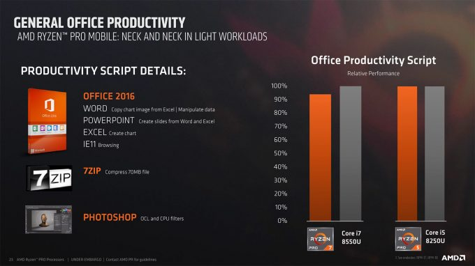 AMD Ryzen Pro Second-gen Office Performance