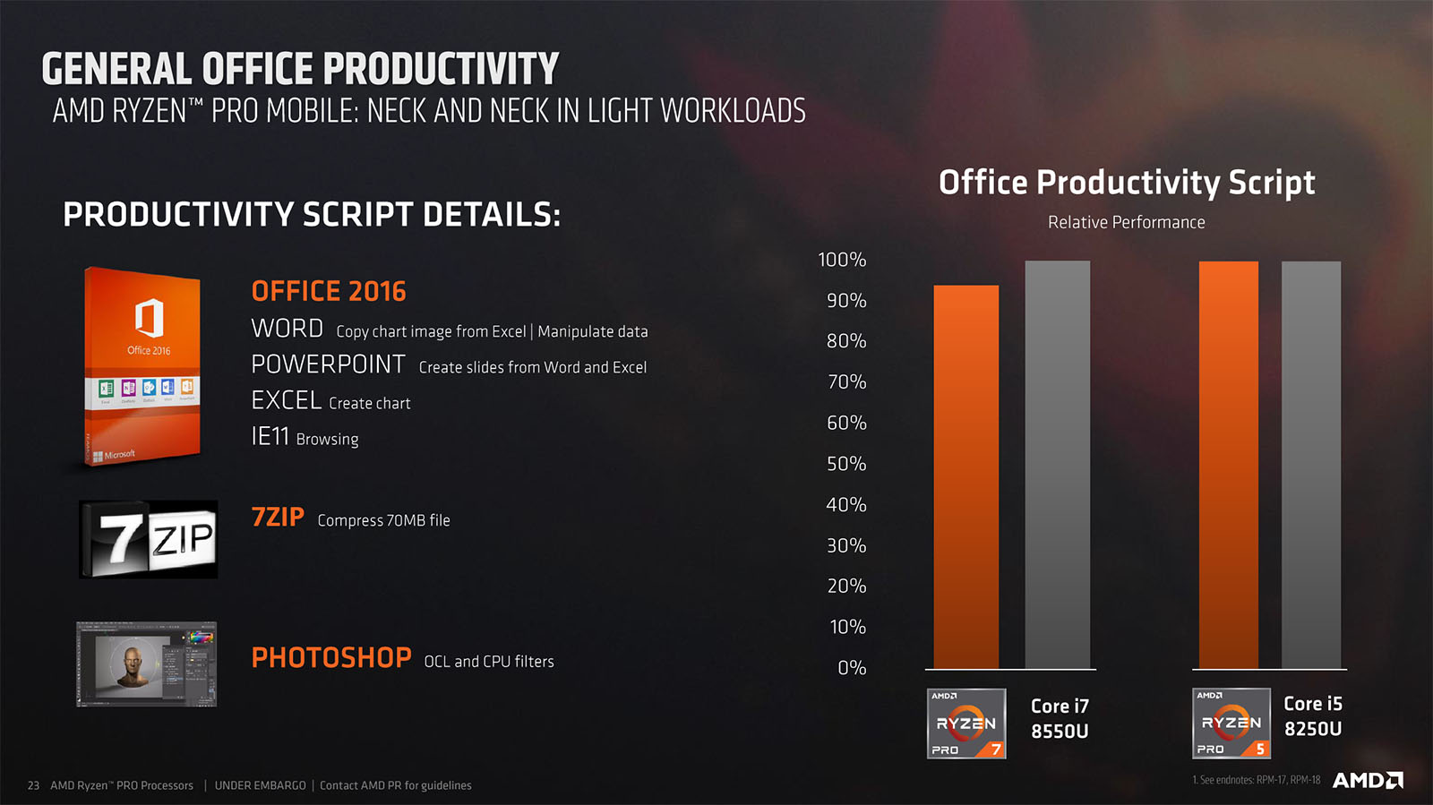 AMD Launches Ryzen Pro Desktop & Mobile CPUs, Talks Future Plans