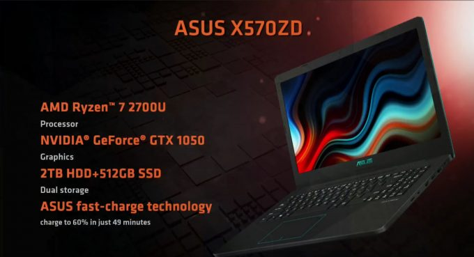 ASUS X570ZD Ryzen APU And GTX 1050
