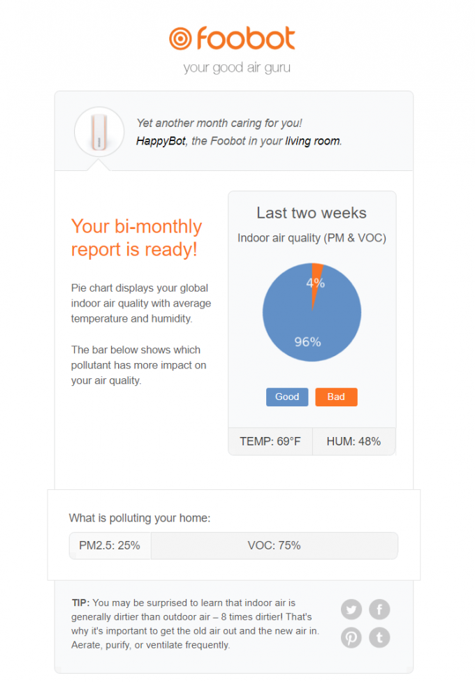 Techgage Review Foobot Air Quality Monitor Image (3)
