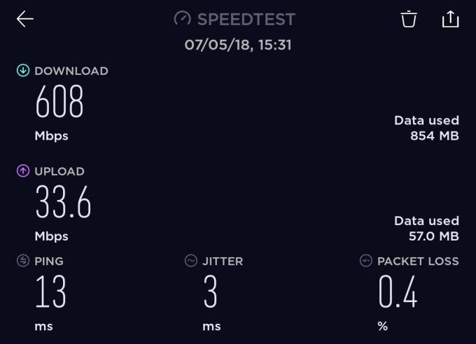 OnePlus 6 Wi-Fi Speedtest