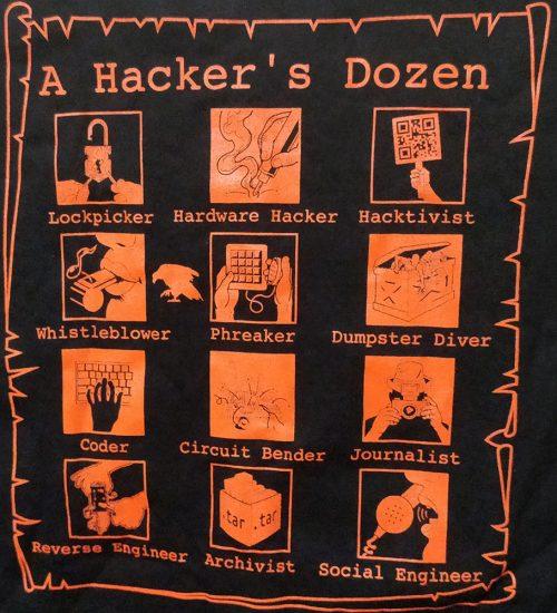 Twelve Types Of Hackers (HOPE 2018)