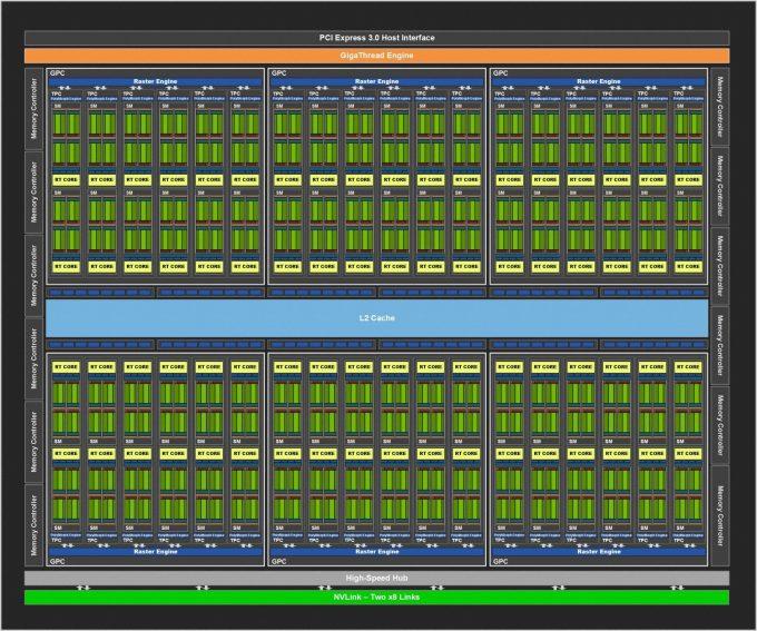 NVIDIA Turing TU102 Architecture Diagram