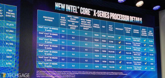 Intel 9th Gen Core X-Series CPUs