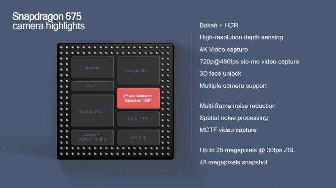 Qualcomm Snapdragon 675 Camera Highlights