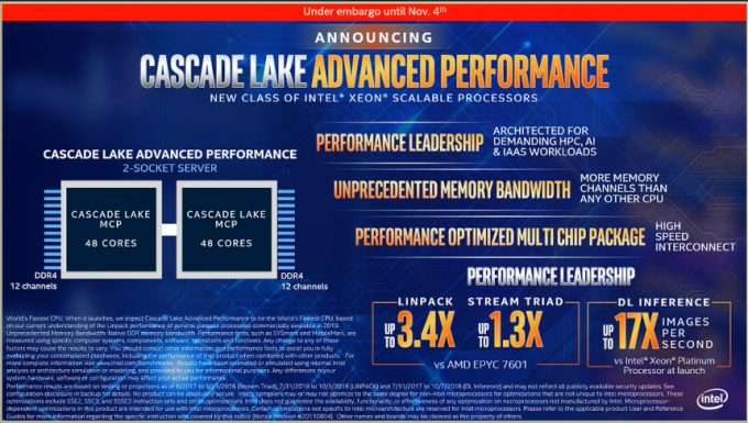 Intel Cascade Lake-AP Announce