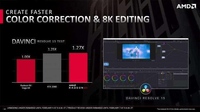 AMD Radeon VII - DaVinci Resolve Performance