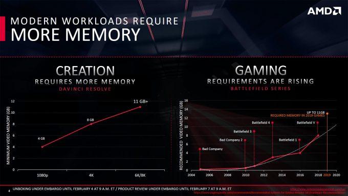 AMD Radeon VII - VRAM Discussion Slide Deck