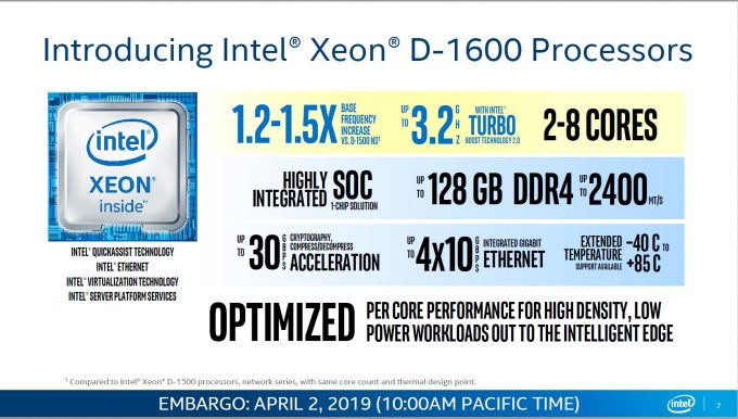 Intel Xeon D-1600 SoC