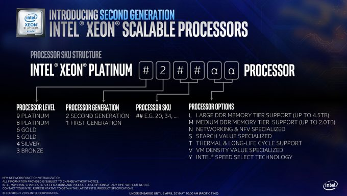 Intel Xeon Scalable Processors Naming Scheme