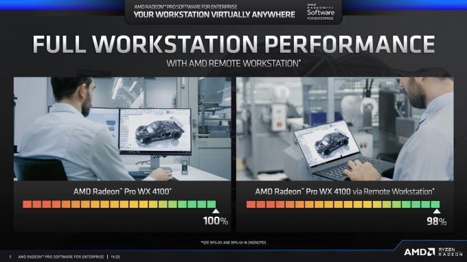 AMD Radeon Pro 19Q2 Remote Workstation