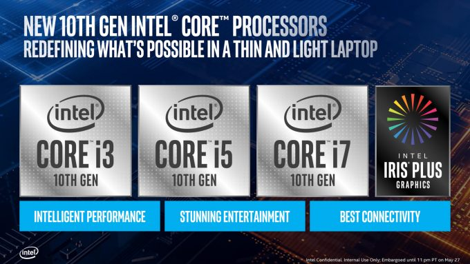 Intel 10th Gen Core Ice Lake and Iris Plus