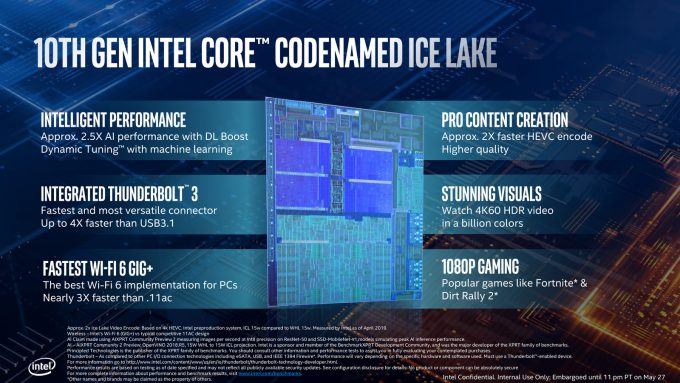 Intel 10th Gen Core Processors (Ice Lake)