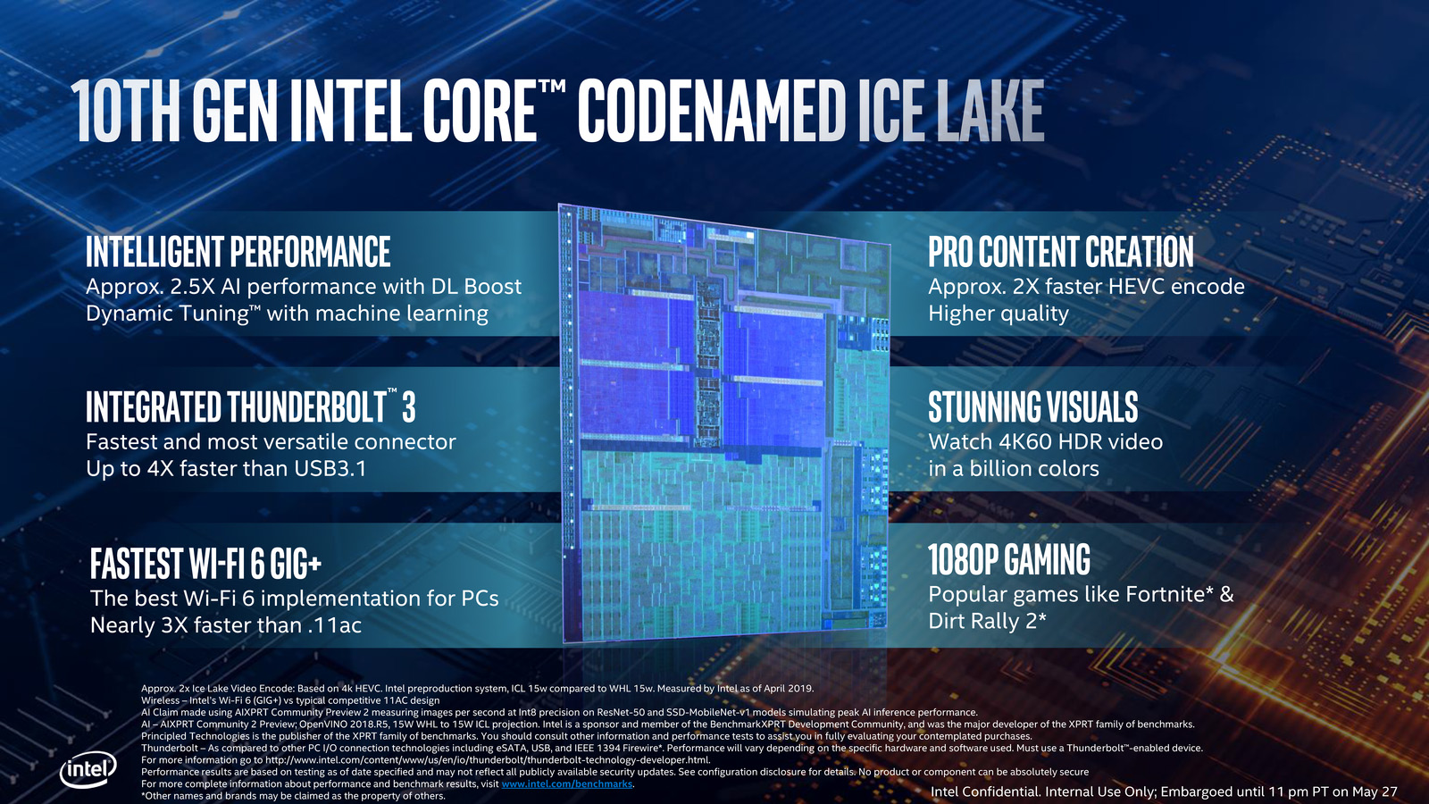 Intel Reveals 10th-gen Core Series Ice Lake Platform & Deep-dives