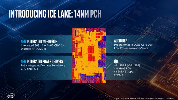 Intel 10th Gen PCH (Ice Lake)